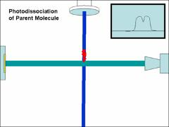 Thumbnail of BASIS: BEAM ACTION SPECTROSCOPY VIA INELASTIC SCATTERING