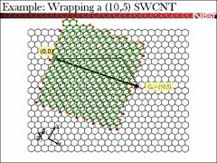 Thumbnail of LOW-FREQUENCY RAMAN SPECTROSCOPY OF CARBON NANOTUBES