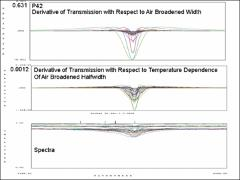 Thumbnail of TEMPERATURE DEPENDENCE OF AIR-BROADENED HALF WIDTH AND PRESSURE SHIFT COEFFICIENTS IN THE 30012 - 00001 BAND OF $^{12}$C$^{16}$O$_2$