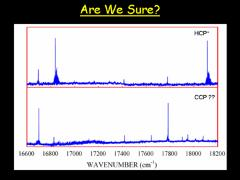 Thumbnail of THE ELECTRONIC SPECTRUM AND RENNER-TELLER ANALYSIS OF THE C$_2$P FREE RADICAL