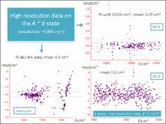 Thumbnail of STUDY OF THE $A\,^1\Sigma^+_u$ AND $ b\,^3\Pi_{0u}$ STATES IN Cs$_2\,$: NEW DATA AND GLOBAL ANALYSIS