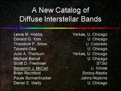 Thumbnail of A NEW CATALOG OF DIFFUSE INTERSTELLAR BANDS