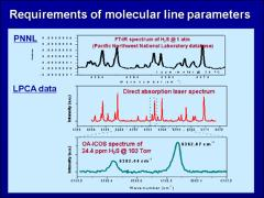 Thumbnail of EXPERIMENTAL STUDY OF LINE PARAMETERS OF H$_2$S AROUND 1.57$\mu m$ USING TELECOM DIODE LASER SPECTROSCOPY