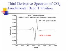 Thumbnail of HIGH PRECISION MID-IR SPECTROSCOPY OF $^{12}$C$^{16}$O$_2$: 00$^{0}$1 $\leftarrow$ 00$^{0}$0 BAND NEAR 4.3 $\mu$m