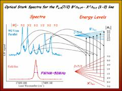Thumbnail of OPTICAL STARK SPECTROSCOPY OF NICKLE MONOHYDRIDE, NiH\thanks{Supported by NSF(TCS-ASU).}