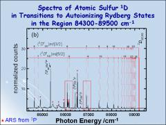 Thumbnail of PHOTOIONIZATION SPECTRA OF ATOMIC SULFUR FROM PHOTODISSOCIATION OF SULFIDES AT 193 NM DETECTED WITH PHOTOIONIZATION MASS SPECTROSCOPY