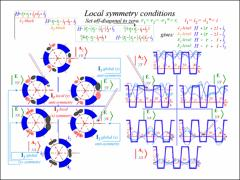 Thumbnail of ROVIBRONIC ENERGY TOPOGRAPHY II: MOLECULAR INTERNAL-MOMENTUM EFFECTS AND MULIT-RES RESONANCE IN HIGH SYMMETRY MOLECULES