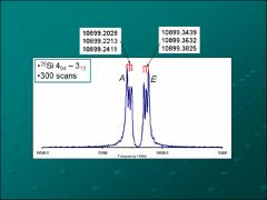 Thumbnail of ROTATIONAL SPECTRA OF CYCLOPROPYLMETHYL GERMANE AND CYCLOPROPYLMETHYL SILANE: DIPOLE MOMENT AND BARRIER TO METHYL GROUP ROTATION