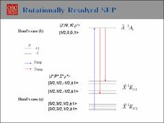 Thumbnail of ROTATIONALLY RESOLVED $\tilde{A}^2$A$_1$ - $\tilde{X}^2$E ELECTRONIC SPECTRA OF SYMMETRIC METHOXY RADICALS: CH$_3$O AND CD$_3$O