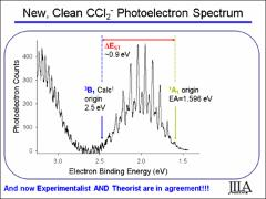 Thumbnail of NEGATIVE ION PHOTOELECTRON SPECTRA OF DIHALOCARBENES AND DIHALOMETHYL RADICALS