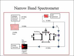Thumbnail of APPLICATION OF A NEWLY BUILT CHIRPED-PULSE FOURIER TRANSFORM MICROWAVE (CP-FTMW) SPECTROMETER TO STUDY BIOMOLECULES IN THE GAS PHASE}