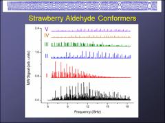 Thumbnail of CHIRPED PULSE-FOURIER TRANSFORM MICROWAVE SPECTROSCOPY OF ETHYL 3-METHYL-3-PHENYLGLYCIDATE (STRAWBERRY ALDEHYDE)