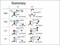 Thumbnail of THE DIFFERENCES IN THE ROLE OF O AND S ATOMS IN THE MOLECULAR STRUCTURE AND DYNAMICS OF SOME COMPLEXES