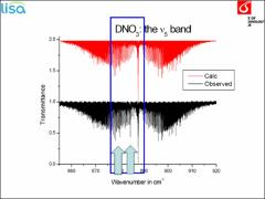 Thumbnail of FIRST ANALYSIS OF THE $\nu_5$ BAND OF DNO$_3$ (DEUTERATED NITRIC ACID) IN THE 11 $\mu$m REGION