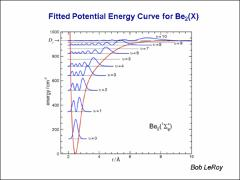 Thumbnail of DETERMINATION OF THE Be$_2$(X) POTENTIAL ENERGY CURVE USING STIMULATED EMISSION PUMPING SPECTROSCOPY
