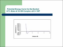 Thumbnail of AB INITIO POTENTIAL ENERGY SURFACE FOR THE Xe+OH INTERACTION