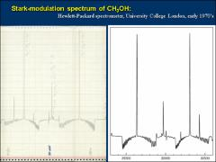 Thumbnail of RECOVERY OF LEGACY PAPER SPECTRA AND NEW RESULTS ON THE ROTATIONAL SPECTRUM OF H$_2$O$\cdots$HF