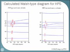 Thumbnail of DISCOVERY OF THE ELECTRONIC SPECTRA OF HPS AND DPS
