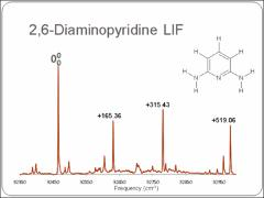 Thumbnail of {HIGH RESOLUTION ELECTRONIC SPECTROSCOPY OF 2,6-DIAMINOPYRIDINE IN THE GAS PHASE}