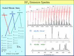 Thumbnail of THE ELECTRONIC SPECTRA OF THE JET-COOLED BORON DIFLUORIDE (BF$_2$) AND BORON DICHLORIDE (BCl$_2$) FREE RADICALS