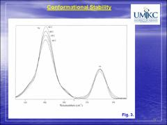Thumbnail of THE r$_0$ STRUCTURAL PARAMETERS OF EQUATORIAL BROMOCYCLOBUTANE, CONFORMATIONAL STABILITY FROM TEMPERATURE DEPENDENT INFRARED SPECTRA OF XENON SOLUTIONS,  AND VIBRATIONAL ASSIGNMENTS