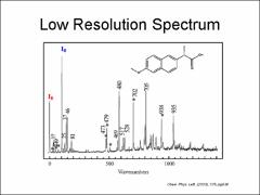 Thumbnail of STUDYING THE STEREOCHEMISTRY OF NAPROXEN USING ROTATIONALLY   RESOLVED ELECTRONIC SPECTROSCOPY.
