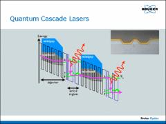 Thumbnail of INFRARED SPECTROSCOPY USING QUANTUM CASCADE LASERS