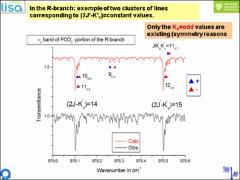Thumbnail of ANALYSIS OF THE $\nu_2$ BAND OF THE FCO$_2$ RADICAL: PRELIMINARY RESULTS