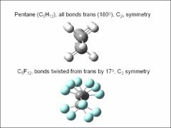 Thumbnail of MICROWAVE STUDIES OF PERFLUOROPENTANE AND ITS HELICITY