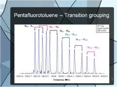 Thumbnail of ANALYSIS OF THE ROTATIONAL SPECTRA OF 2,3,4,5,6-PENTAFLUOROTOLUENE AND 1-CHLORO-2,3,4,5,6-PENTAFLUOROBENZENE