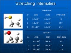 Thumbnail of SH-STRETCHING INTENSITIES AND INTRAMOLECULAR HYDROGEN BONDING IN ALKANETHIOLS