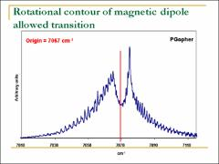 Thumbnail of DETECTION OF THE MAGNETIC DIPOLE-ALLOWED ORIGIN BAND OF THE $\widetilde{A}$$\leftarrow$$\widetilde{X}$ TRANSITION OF THE NITRATE RADICAL NO$_3$