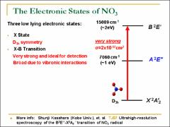 Thumbnail of THE JAHN-TELLER (JT) EFFECT IN THE $\widetilde{A}$ STATE OF THE NITRATE RADICAL NO$_3$