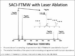 Thumbnail of MEASUREMENT OF THE VIBRATIONAL POPULATION DISTRIBUTION OF BARIUM SULFIDE SEEDED IN AN ARGON SUPERSONIC EXPANSION FOLLOWING PRODUCTION THROUGH THE REACTION OF LASER ABLATED BARIUM WITH CARBONYL SULFIDE