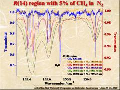 Thumbnail of N$_2$ COLLISIONAL BROADENING OF METHANE IN THE THZ REGION MEASURED AT THE SOLEIL SYNCHROTRON