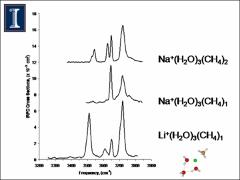 Thumbnail of INFRARED SPECTROSCOPY OF M$^+$(CH$_4$)$_n$(H$_2$O)$_{3-4}$ CLUSTERS (M=Li, Na): INDUCING H$_2$O$\cdots$H$_2$O AND H$_2$O$\cdots$CH$_4$ HYDROGEN BONDS IN METHANATED CLUSTERS