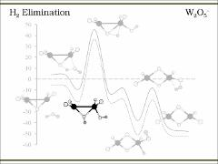 Thumbnail of WATER REACTIVITY WITH TUNGSTEN OXIDES: FORMATION OF H$_2$ FROM W$_2$O$_y^-$ + H$_2$O  REACTIONS