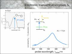 Thumbnail of PHOTOISOMERIZATION DYNAMICS OF STILBENE AND AZOBENZENE DERIVATIVE OBSERVED BY FEMTOSECOND TRANSIENT ABSORPTION SPECTROSCOPY