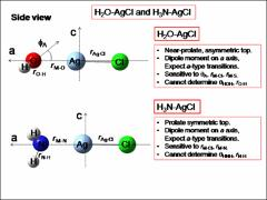 Thumbnail of MICROWAVE SPECTRA AND STRUCTURES OF H$_2$O-AgCl AND H$_3$N-AgCl