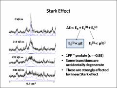 Thumbnail of STARK EFFECT STUDIES OF THE ELECTRONIC SPECTRUM OF 1-PHENYLPYRROLE AT HIGH RESOLUTION.  CHARGE TRANSFER STATES?