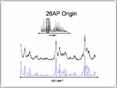 Thumbnail of ROTATIONALLY RESOLVED ELECTRONIC SPECTRA OF 2,6-DIAMINOPYRIDINE: A FOUR-FOLD BARRIER PROBLEM