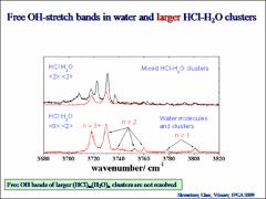 Thumbnail of HYDRATED HCl COMPLEXES, (HCl)${_m}$(H${_2}$O)${_n}$, IN HELIUM NANODROPLETS: OH STRETCHING MODES