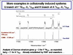 Thumbnail of ZEEMAN PATTERNS IN FOURIER TRANSFORM RESOLVED FLUORESCENCE SPECTRA OF NiH