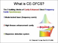 Thumbnail of APPLICATIONS OF CAVITY-ENHANCED DIRECT FREQUENCY COMB SPECTROSCOPY