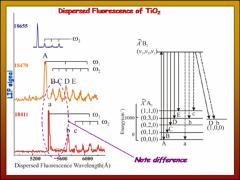 Thumbnail of THE VISBLE SPECTRUM OF TITANIUM DIOXIDE