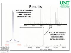 Thumbnail of CHIRPED PULSE FOURIER TRANSFORM MICROWAVE SPECTROSCOPY OF SnCl