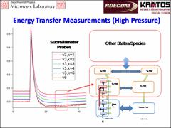 Thumbnail of INFRARED/SUBMILLIMETER DOUBLE RESONANCE AS AN APPROACH TO ATMOSPHERIC REMOTE SENSING: MEASUREMENTS AND ENERGY TRANSFER MODELING