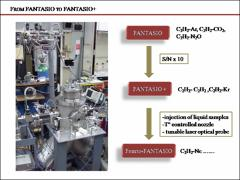 Thumbnail of FEMTO-FANTASIO: A VERSATILE EXPERIMENTAL SET-UP TO INVESTIGATE MOLECULAR COMPLEXES