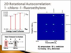 Thumbnail of TWO-DIMENSIONAL CHIRPED-PULSE FOURIER TRANSFORM MICROWAVE SPECTROSCOPY: APPLICATIONS TO MULTI-LEVEL SYSTEMS