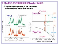 Thumbnail of OPTICAL STARK SPECTROSCOPY OF THE B$^{1}$$A^{\prime\prime}$-X$^{1}$A$^{\prime }$ of CuOH